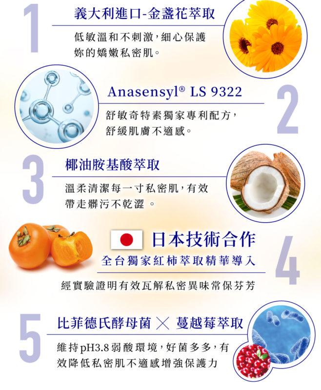 RELOVE 金盞花萃取溫和私密潔淨凝露-product-information-5