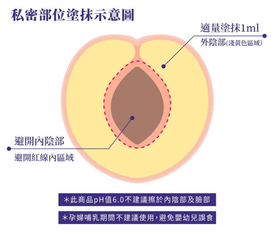 RELOVE 淨柔白桃 – 私密美白賦活晶球凝露-product-information-8