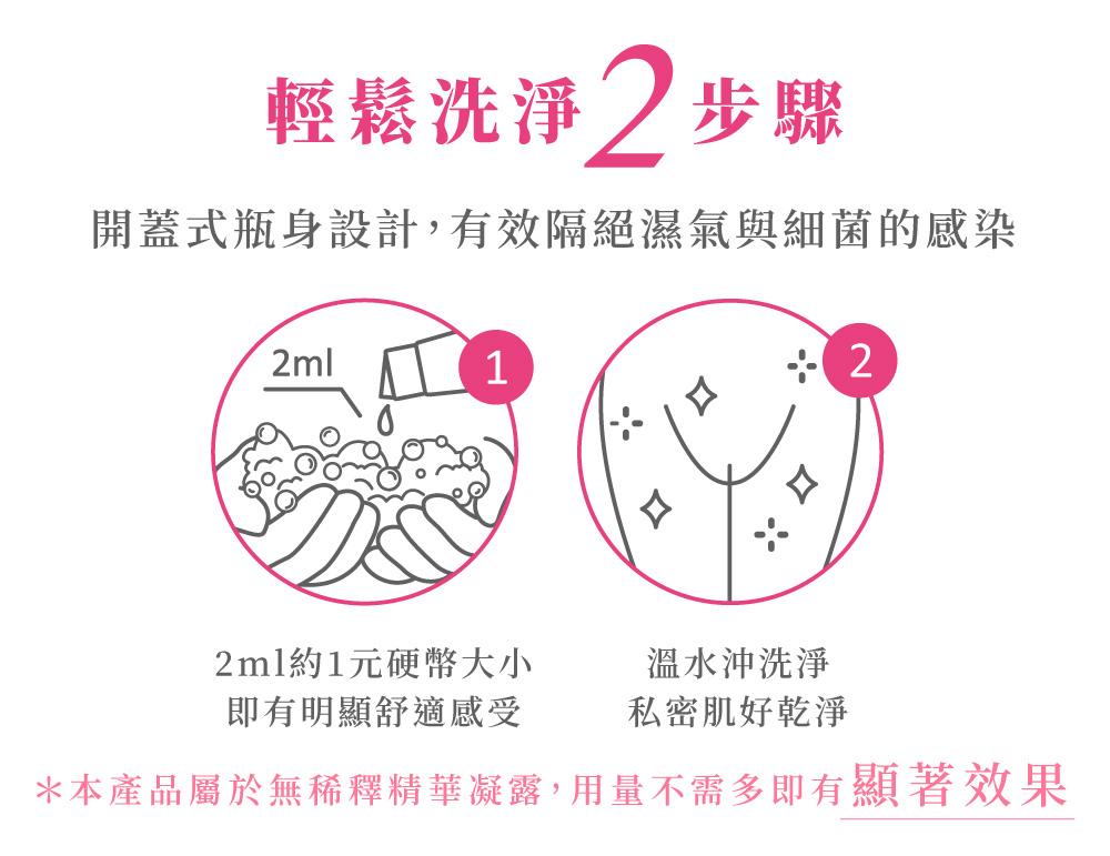 RELOVE-私密肌傳明酸美白潔淨精華凝露-120ml-product-information-11