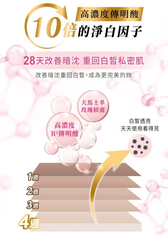 RELOVE-私密肌傳明酸美白潔淨精華凝露-120ml-product-information-6
